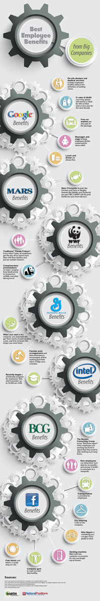 Best Employee Benefits From Big Companies
