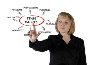 team values